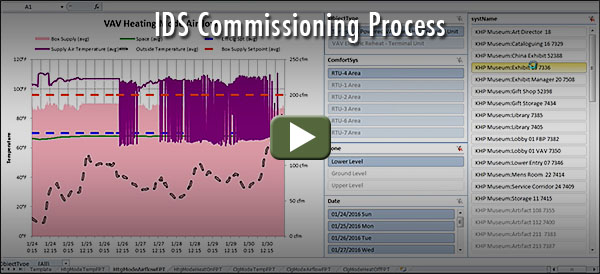 Video of IDS commissioning process explained